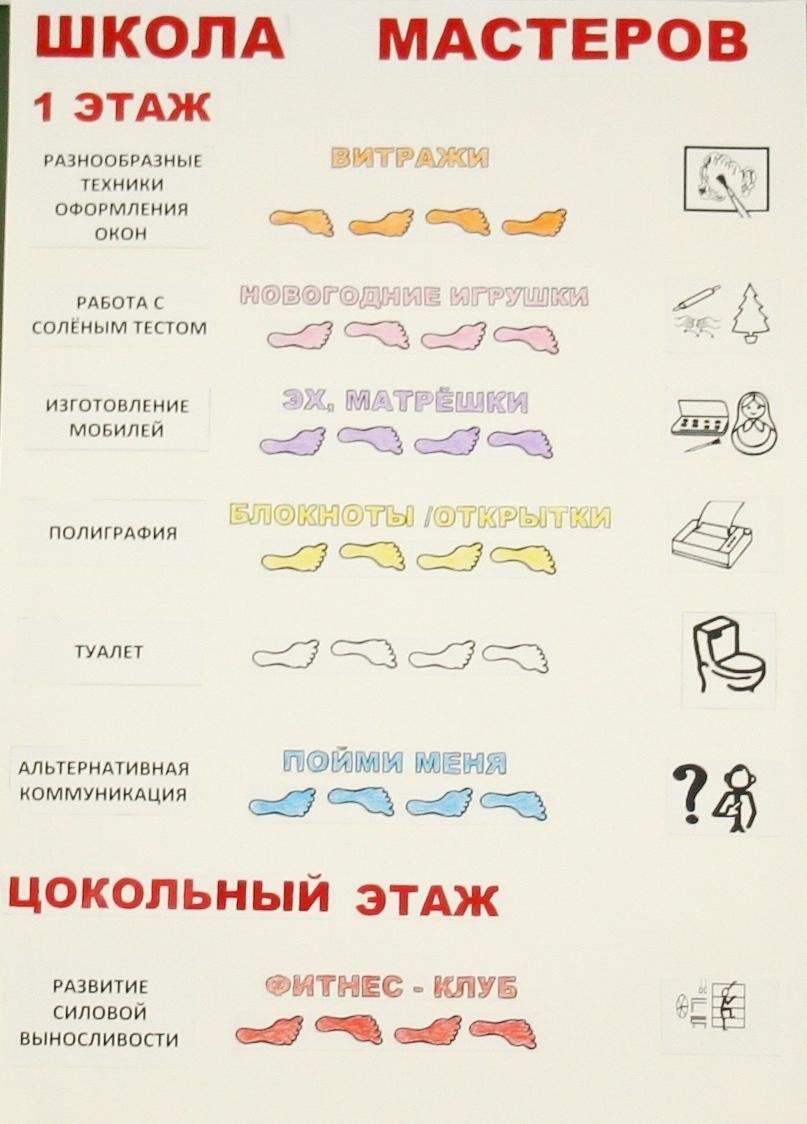 школа мастеров 07.12.2012